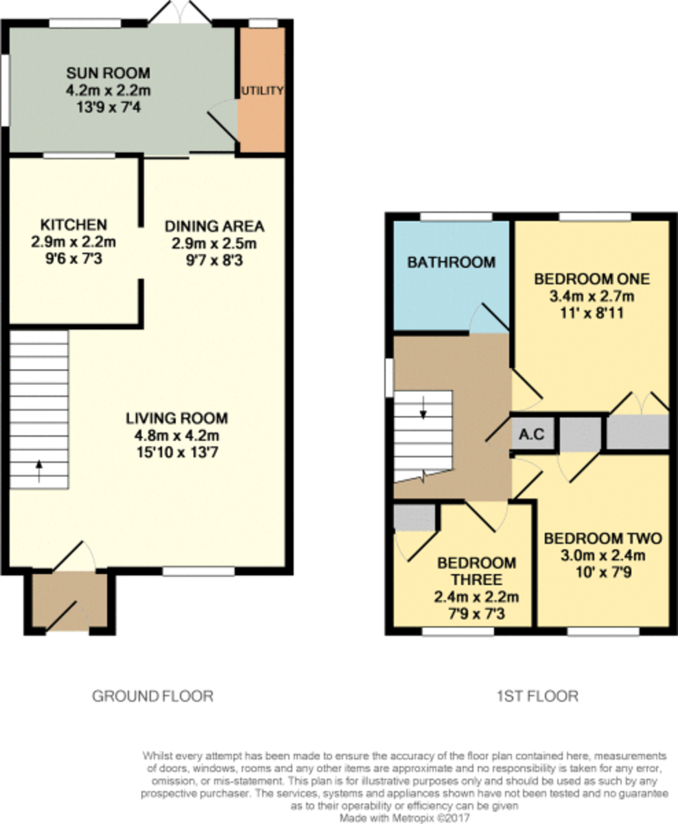 Park View, Cavendish Road Floorplan